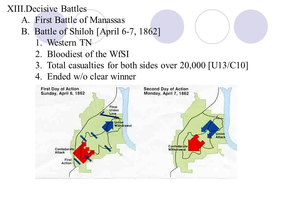 Decisive Battles A. First Battle of Manassas. B. Battle of Shiloh [April 6-7, 1862] 1. Western TN.